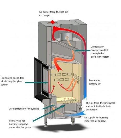 Flamen SIGMA 70V L liftes, bal oldalüveges, design üveges kandallóbetét